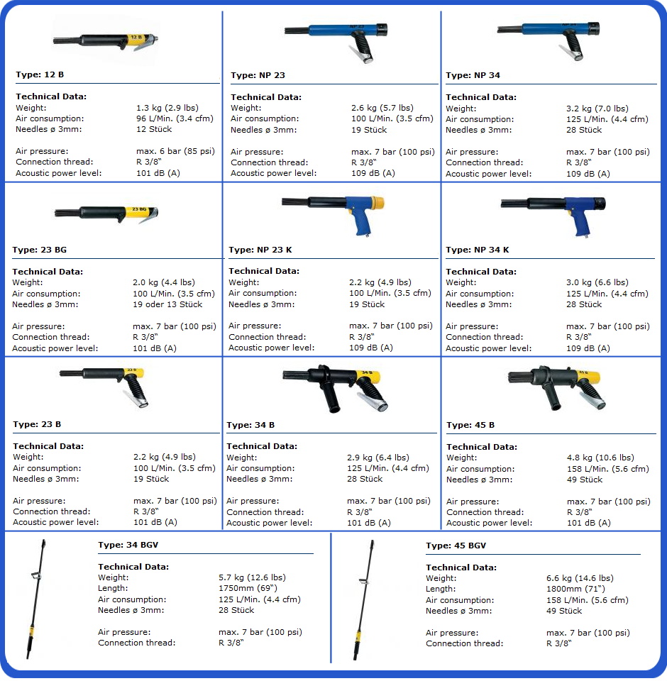 Von Arx range of pneumatic descaling tools